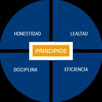 quienes_somos_filosofia02